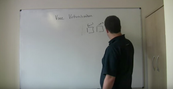 What is Voice Virtualisation?